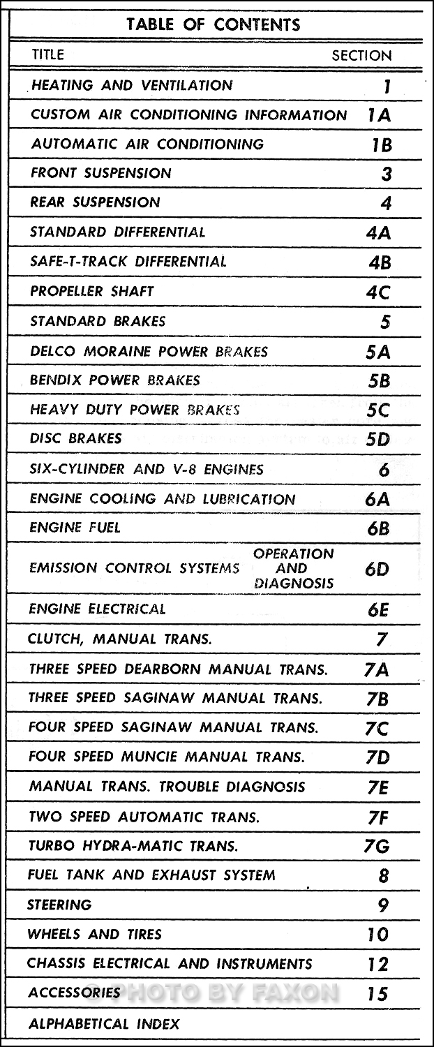 1968-1969 Pontiac Diagnosis