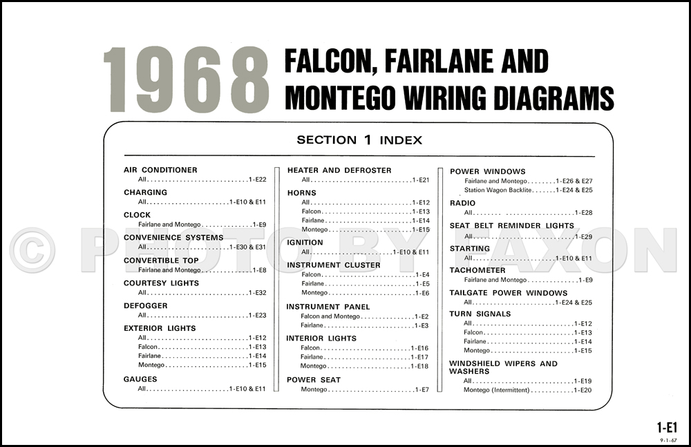 1968 Ford Wiring Diagram Ranchero Torino Falcon Fairlane Mercury Cyclone Montego