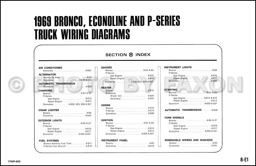 ford e350 wiring diagram ford image wiring diagram wiring diagram ford e350 wiring diagram and schematic on ford e350 wiring diagram