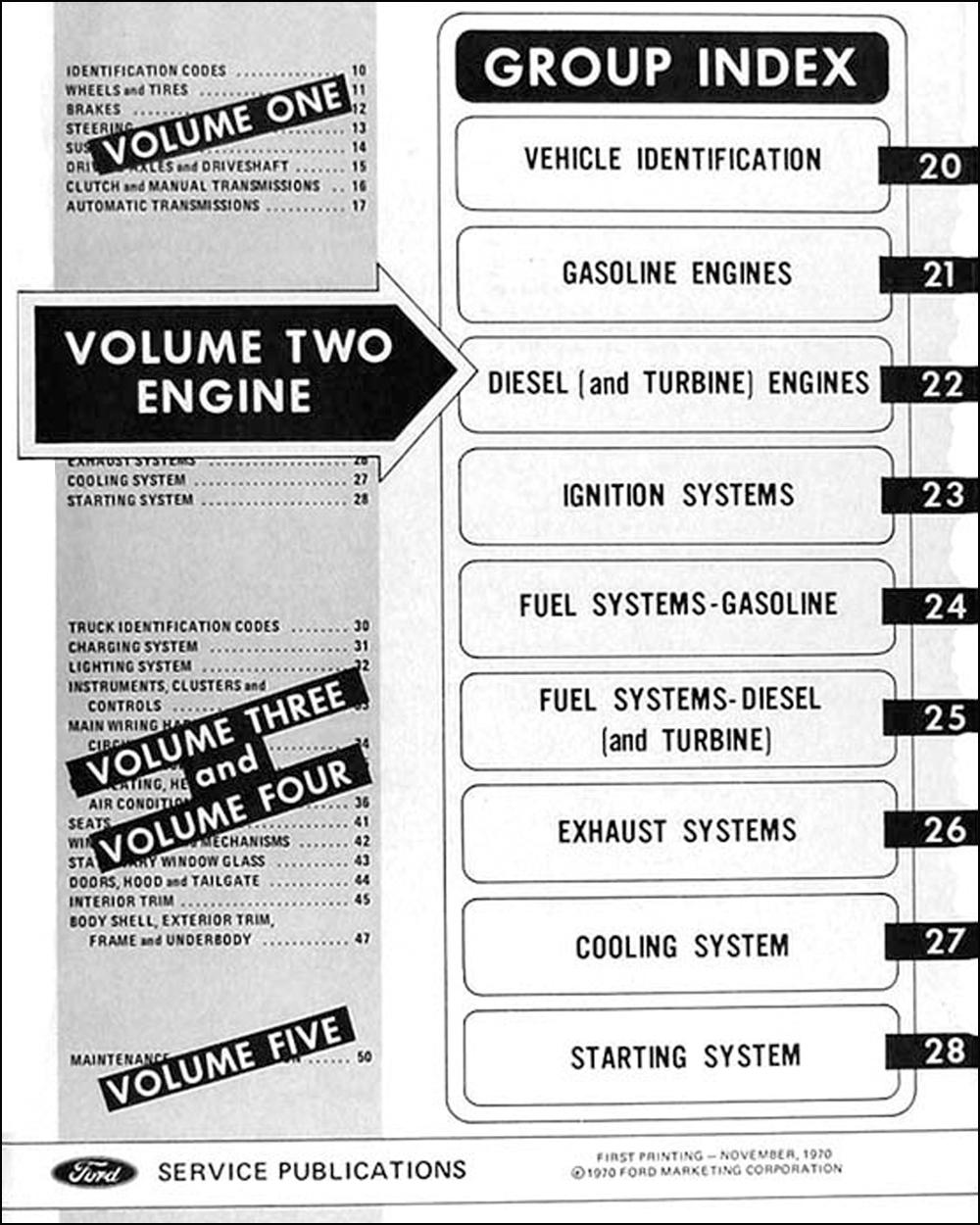 Diagram  20ford F 15f15truck Service Shop Manual Set 2