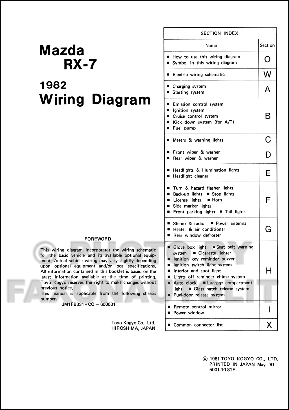 mazda rx radio wiring diagram wirdig factory mazda rx 7 wiring diagram image wiring diagram amp engine