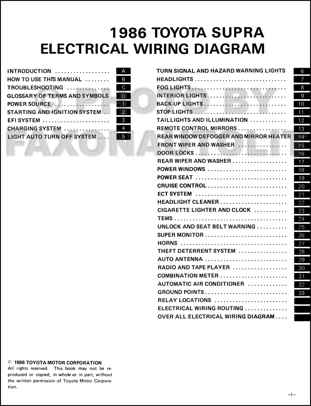 toyota supra wiring diagram toyota image wiring 1986 5 toyota supra wiring diagram manual original on toyota supra wiring diagram