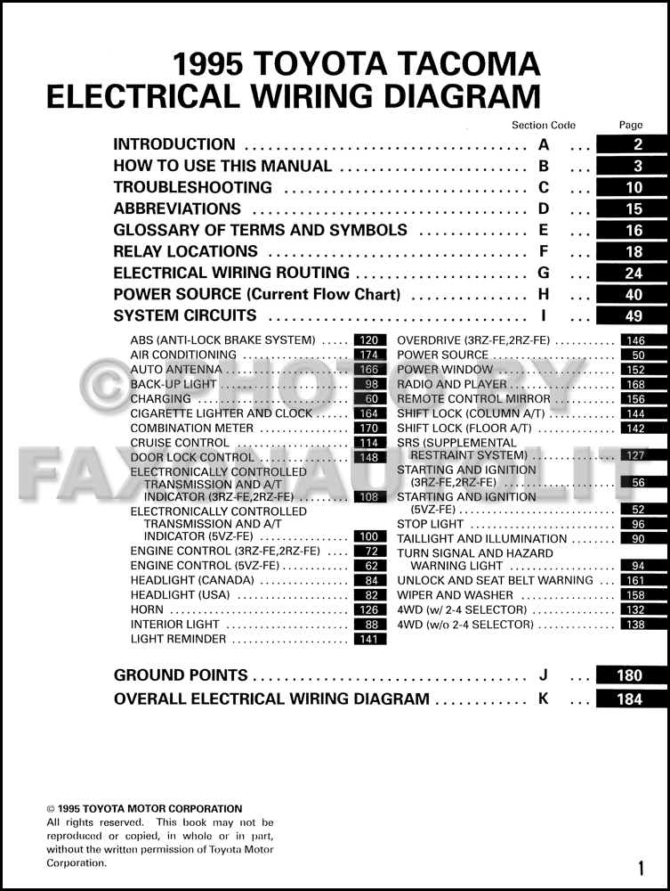 1995 toyota camry radio wiring diagram 1995 image 1998 toyota tacoma wiring diagram solidfonts on 1995 toyota camry radio wiring diagram