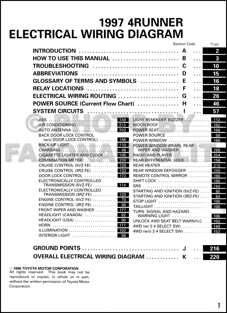 2004 toyota 4runner wiring diagram 2004 image 1997 toyota 4runner wiring diagram manual original on 2004 toyota 4runner wiring diagram