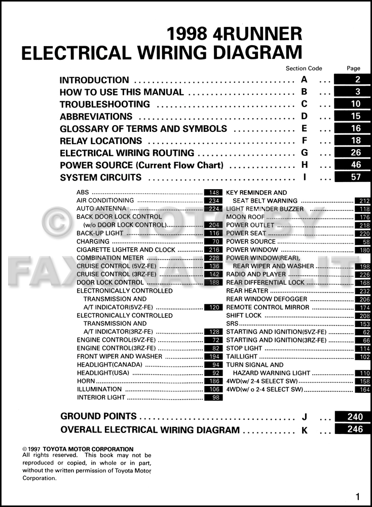 similiar 1987 4runner wiring diagram keywords 4runner wiring diagram nilza on 1987 toyota 4runner wiring diagram