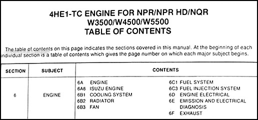 1999 2004 diesel engine 4he1 tc repair shop manual isuzu npr nqr table of contents page