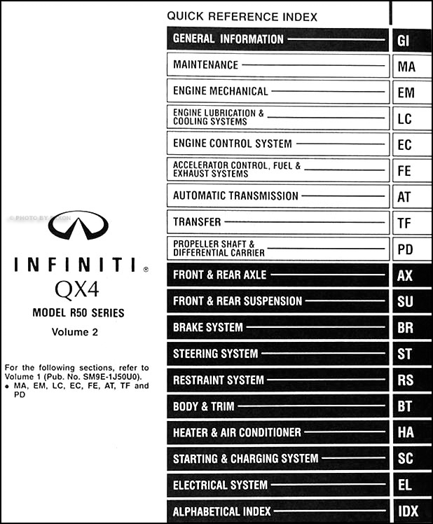 1999 infiniti g20 service manual download