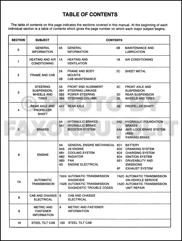 isuzu nqr abs wiring diagram wiring diagrams 2000 gmc w3500 wiring diagram electric and