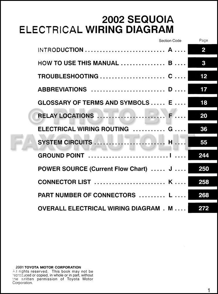 2002 toyota sequoia wiring diagram 2002 image 2002 toyota sequoia wiring diagram manual original on 2002 toyota sequoia wiring diagram