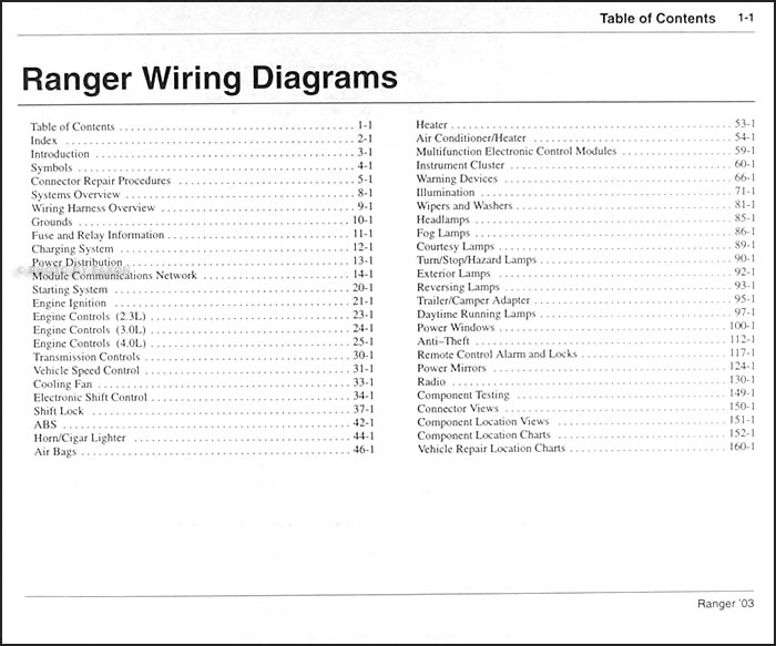 2003 Ford Ranger Original Wiring Diagram Manual Electrical