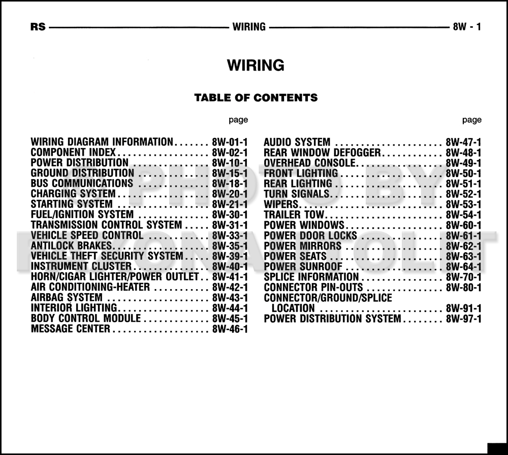 2004 chrysler dodge minivan wiring diagram manual original caravan table of contents page