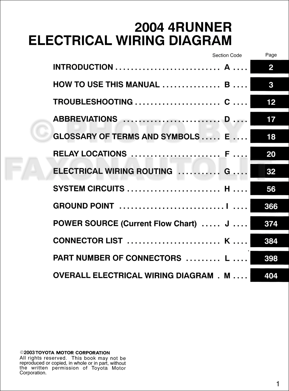 1998 toyota tacoma wiring diagram solidfonts toyota tacoma 1996 to 2017 fuse box diagram yotatech