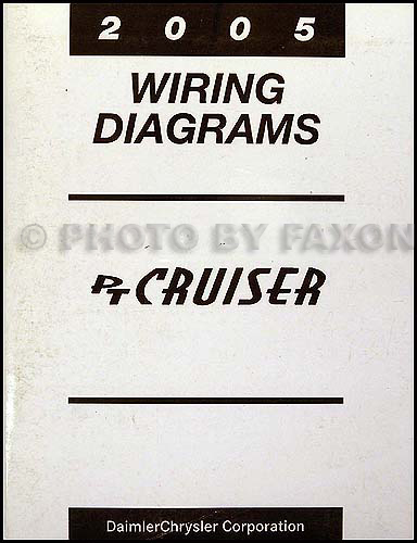 [SCHEMATICS_4LK]  Download pt cruiser owners manual fuses diagram | Diigo Groups | 2007 Chrysler Pt Cruiser Fuse Box Diagram |  | Diigo Groups