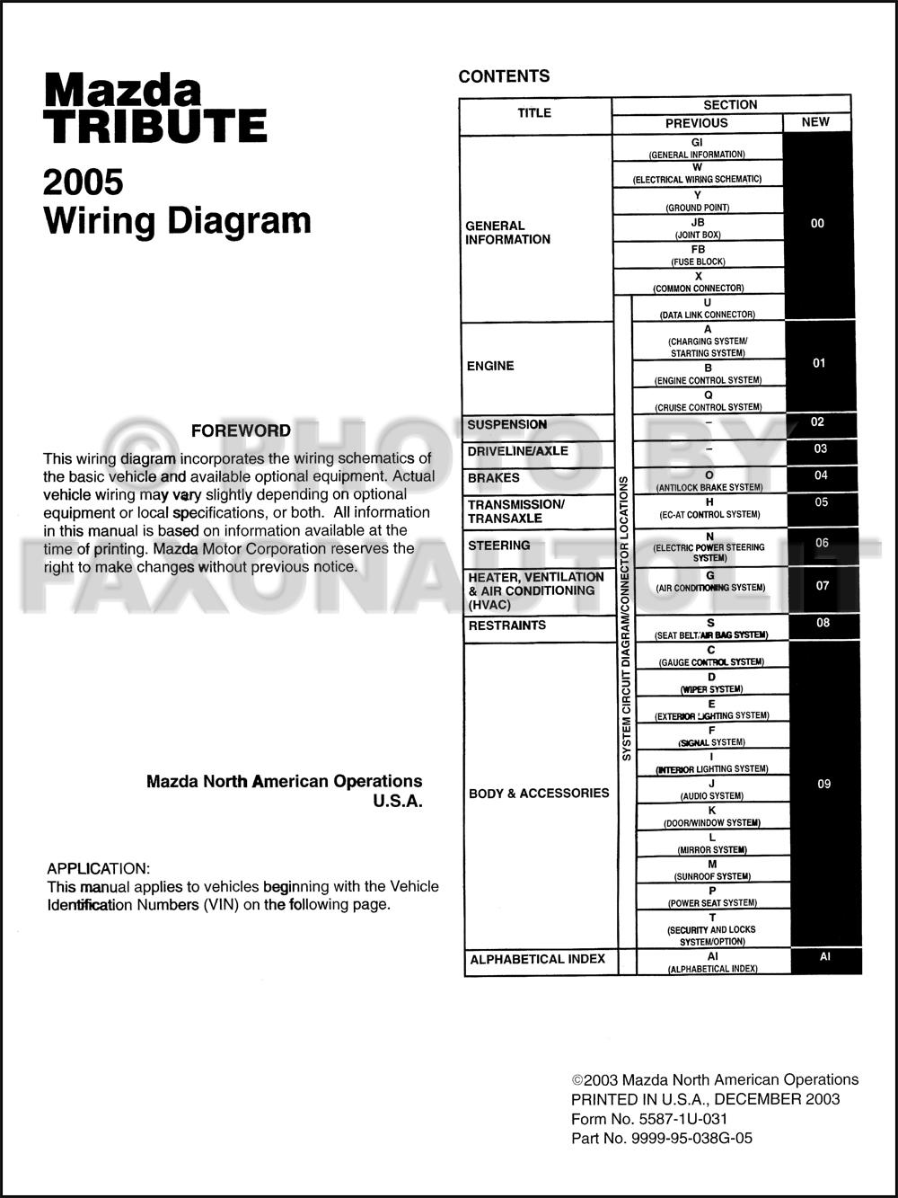 2002 mazda tribute radio wiring diagram 2002 image 2005 mazda tribute fuse box diagram jodebal com on 2002 mazda tribute radio wiring diagram