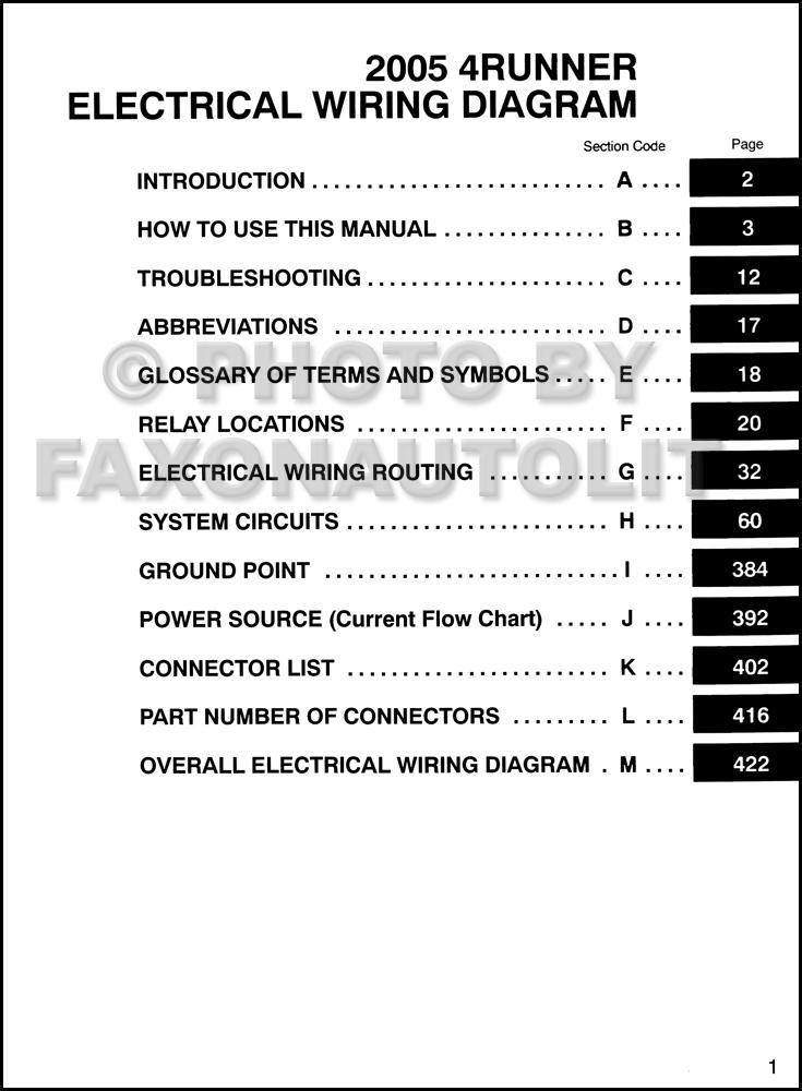2006 4runner wiring diagram 2006 image wiring diagram 2005 toyota 4runner wiring diagram manual original on 2006 4runner wiring diagram