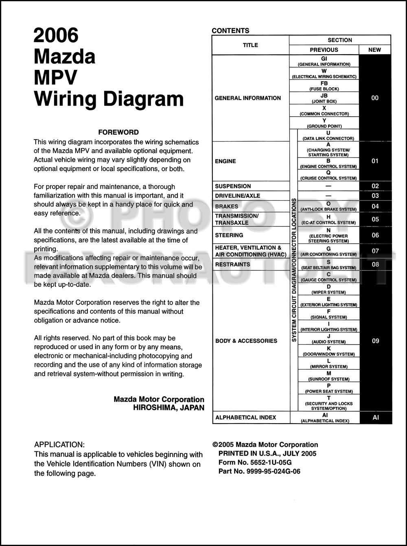 2006 mazda 3 radio wiring diagram wiring diagram and hernes mazda 3 radio wiring diagram nilza