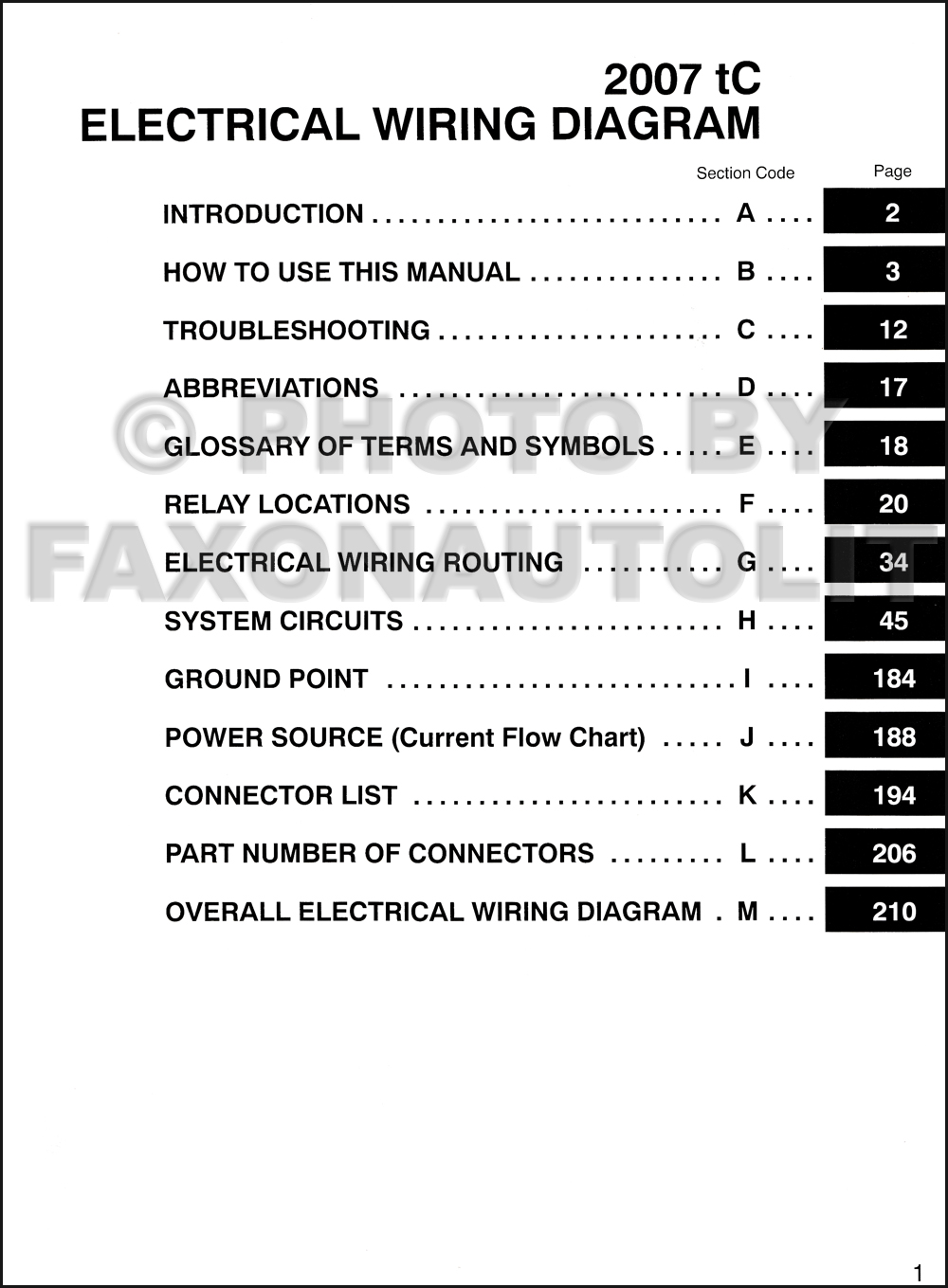 Scion Tc Wiring Diagram Stereo Along With 2006 Scion Tc Radio Wiring
