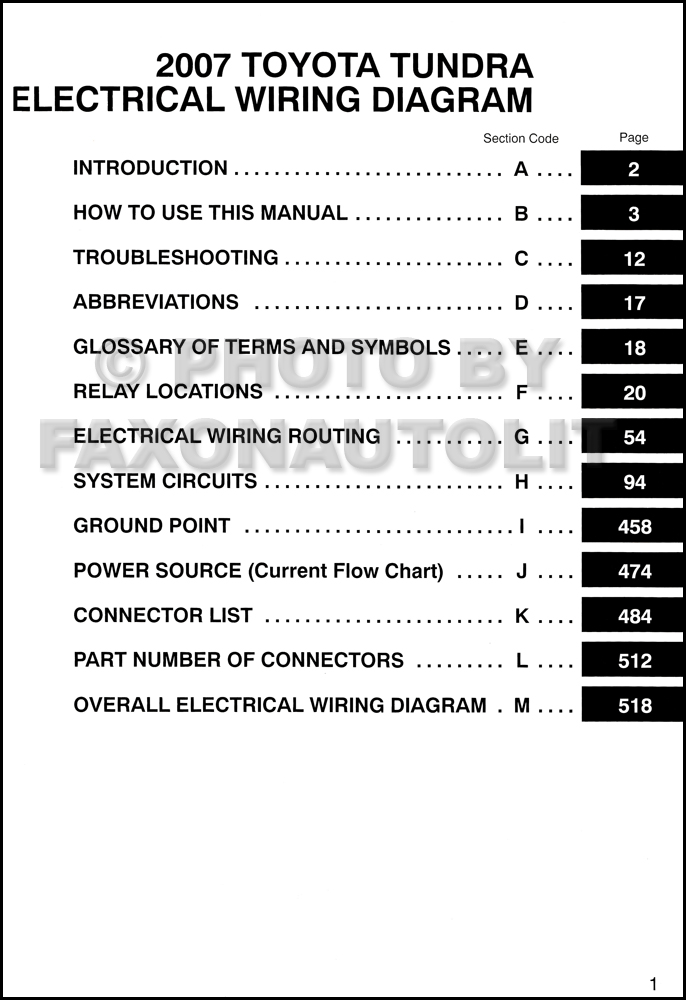2007 toyota tundra wiring diagram wiring diagram and hernes 2007 toyota tundra manual best cars 2017 tundra radio wiring source