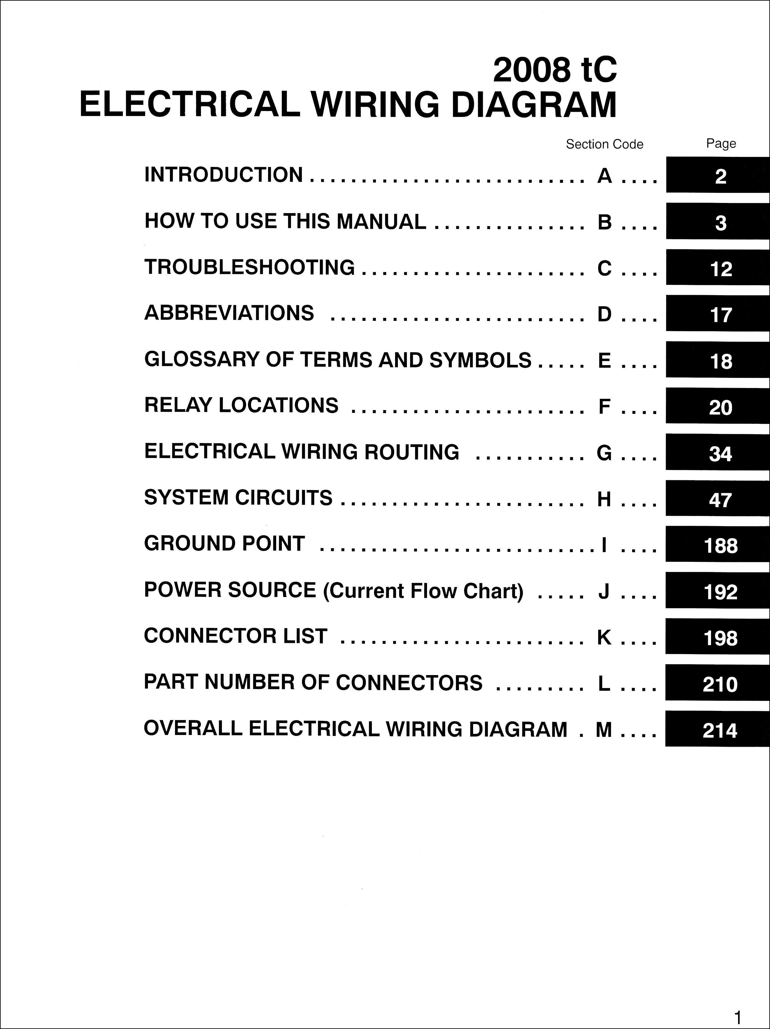 Scion Xb Wiring Schematic - Wiring Diagram