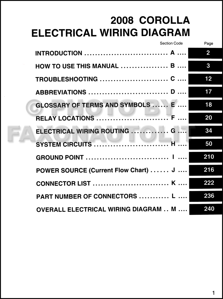 wiring diagram for 2001 toyota corolla the wiring diagram 2003 toyota corolla headlight wiring diagram wiring diagram and wiring diagram