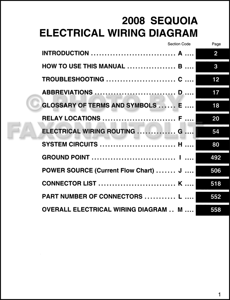 2002 toyota sequoia stereo wiring diagram 2002 toyota sequoia wiring diagram toyota auto wiring diagram schematic on 2002 toyota sequoia stereo wiring diagram