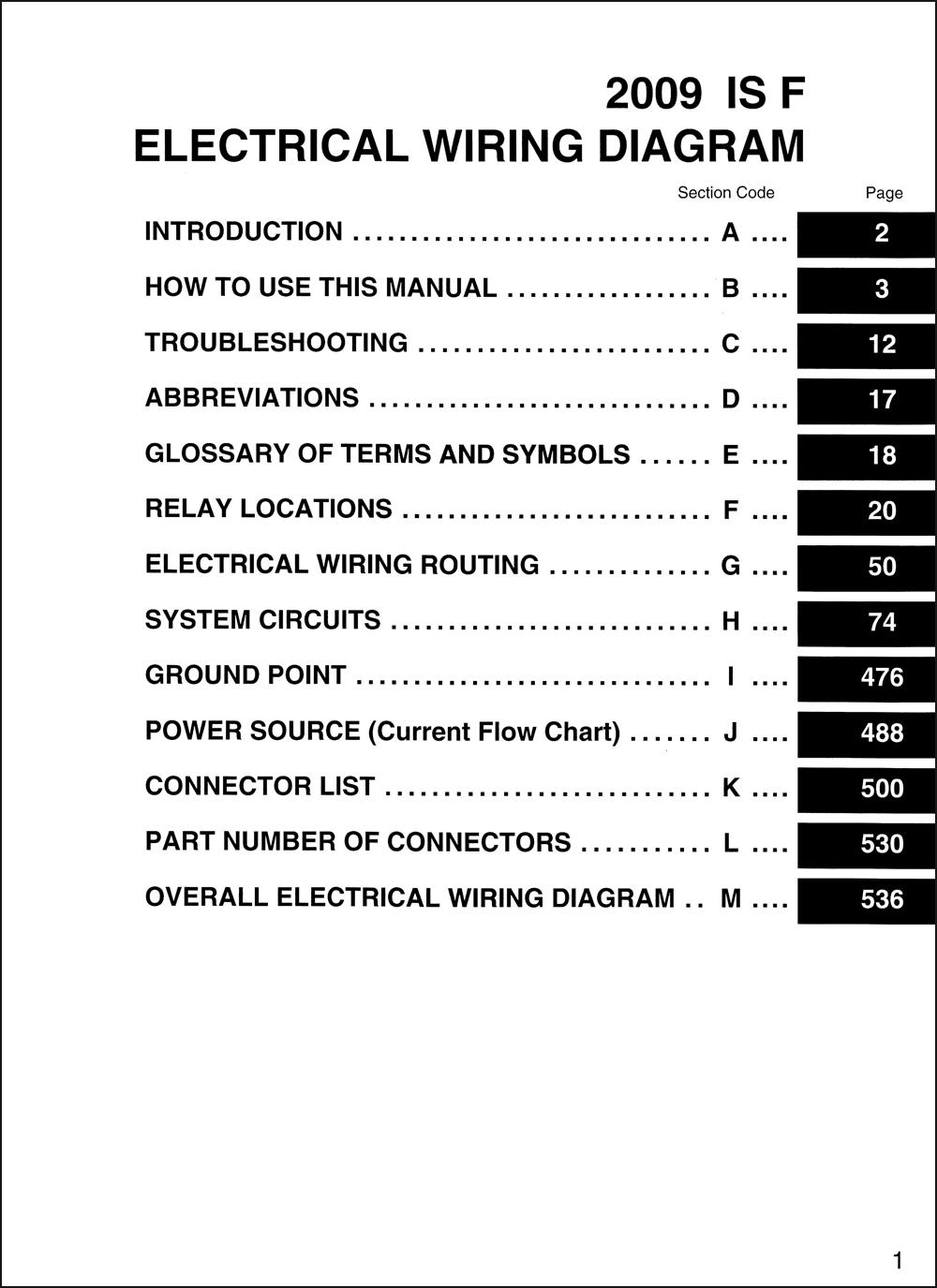 2009 Lexus Is F Wiring Diagram Manual Original