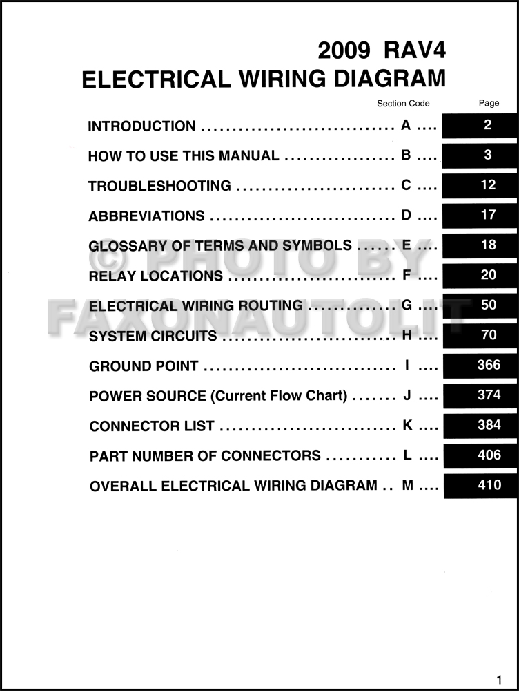 vios car stereo wiring diagram vios wiring diagrams 2009toyotarav4etm toc vios car stereo wiring diagram