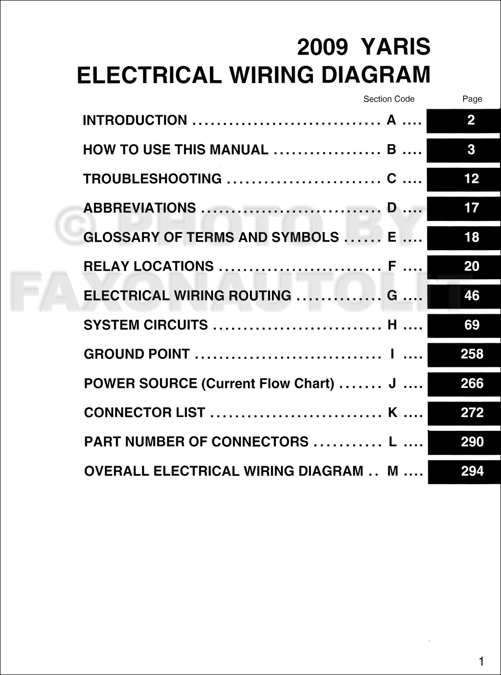 Toyota Yaris Stereo Wiring Diagram Car Radio 2008 Image And Hernes