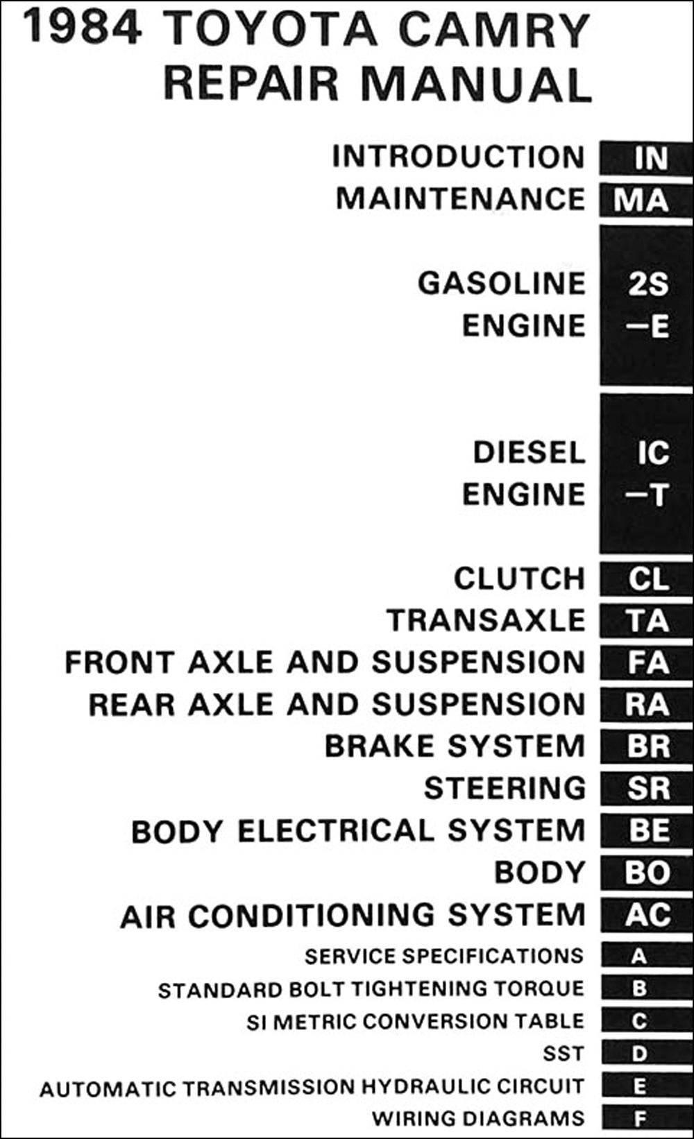 1986 Camry Wiring Diagram System Worksheet And Toyota Electrical Manual Original Hd Walls Find Rh Vagabondtraveller Co 1994