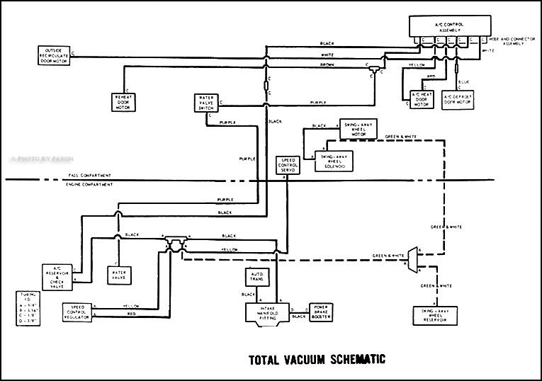 FordVacuum 1968 ford thunderbird vacuum schematic manual reprint